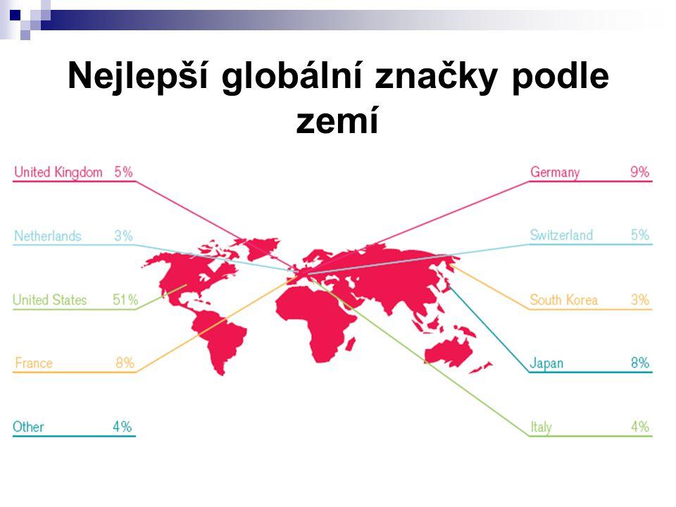 Nejlepší globální značky podle zemí