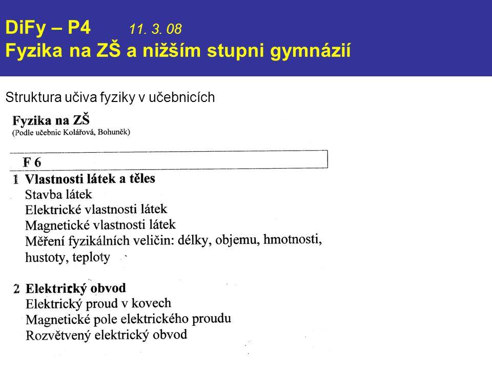 DiFy – P4 11. 3. 08 Fyzika na ZŠ a nižším stupni gymnázií Struktura učiva fyziky v učebnicích