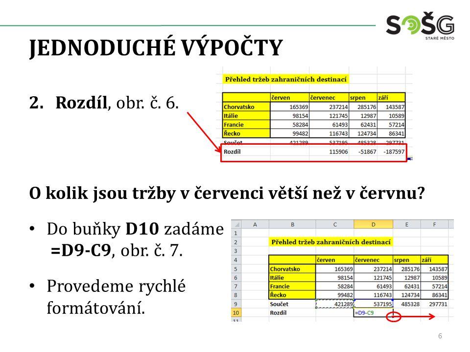 JEDNODUCHÉ VÝPOČTY 2.Rozdíl, obr. č. 6. O kolik jsou tržby v červenci větší než v červnu? Do buňky D10 zadáme =D9-C9, obr. č. 7. Provedeme rychlé form