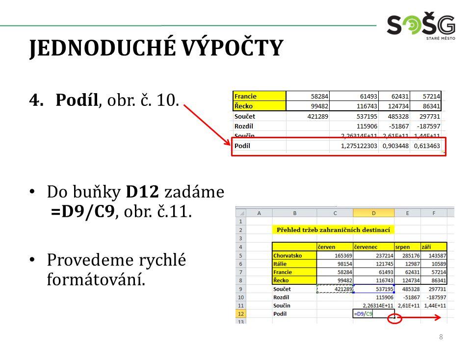 JEDNODUCHÉ VÝPOČTY 4.Podíl, obr. č. 10. Do buňky D12 zadáme =D9/C9, obr. č.11. Provedeme rychlé formátování. 8