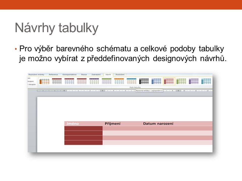Návrhy tabulky Pro výběr barevného schématu a celkové podoby tabulky je možno vybírat z předdefinovaných designových návrhů.
