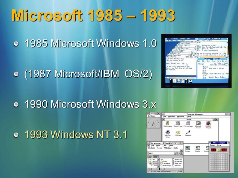 Microsoft 1995 - 2000 1995 Windows 95 1996 Windows NT 4.0 1998 Windows 98 (1999 Windows 98 SE) 2000 Windows 2000 2000 Windows Me