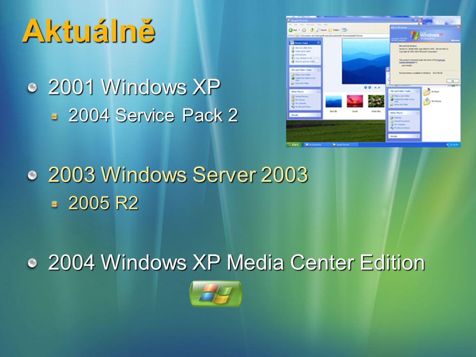 Windows XP Media Center Edition Obrázky-fotky Hudba Video TV DVD