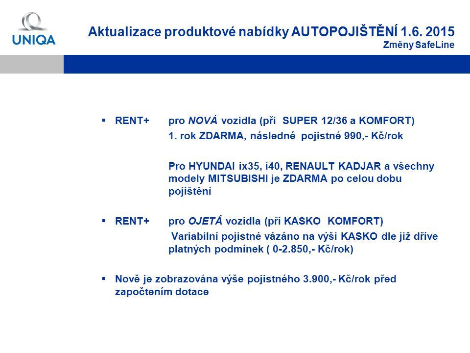 Aktualizace produktové nabídky AUTOPOJIŠTĚNÍ 1.6.