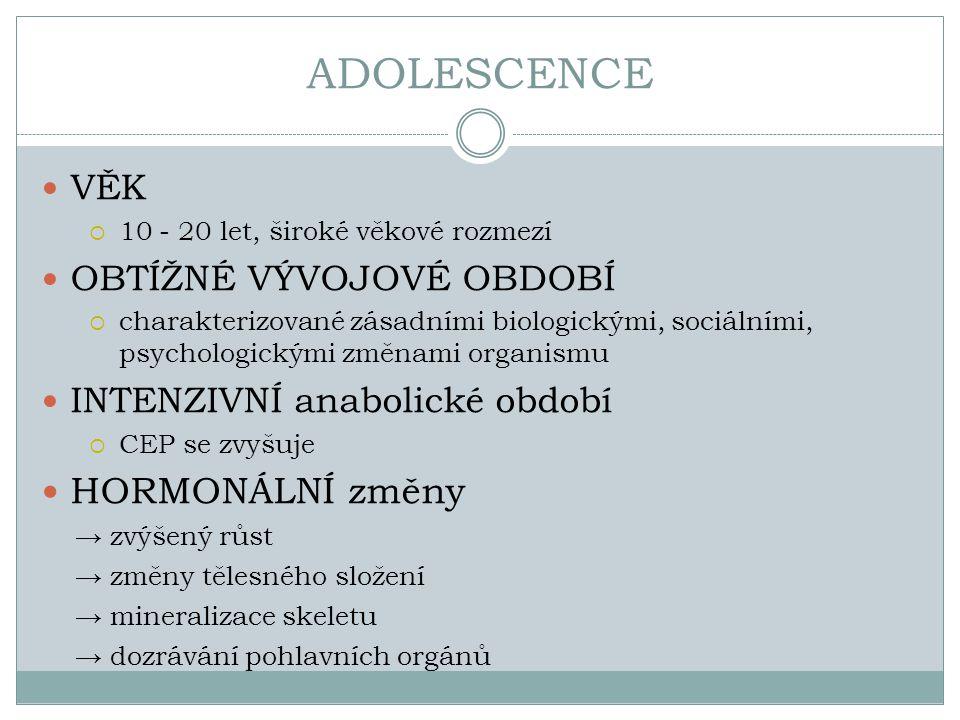 ADOLESCENCE VĚK  10 - 20 let, široké věkové rozmezí OBTÍŽNÉ VÝVOJOVÉ OBDOBÍ  charakterizované zásadními biologickými, sociálními, psychologickými zm