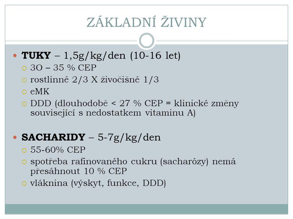 ZÁKLADNÍ ŽIVINY TUKY – 1,5g/kg/den (10-16 let)  3O – 35 % CEP  rostlinné 2/3 X živočišné 1/3  eMK  DDD (dlouhodobě < 27 % CEP = klinické změny sou