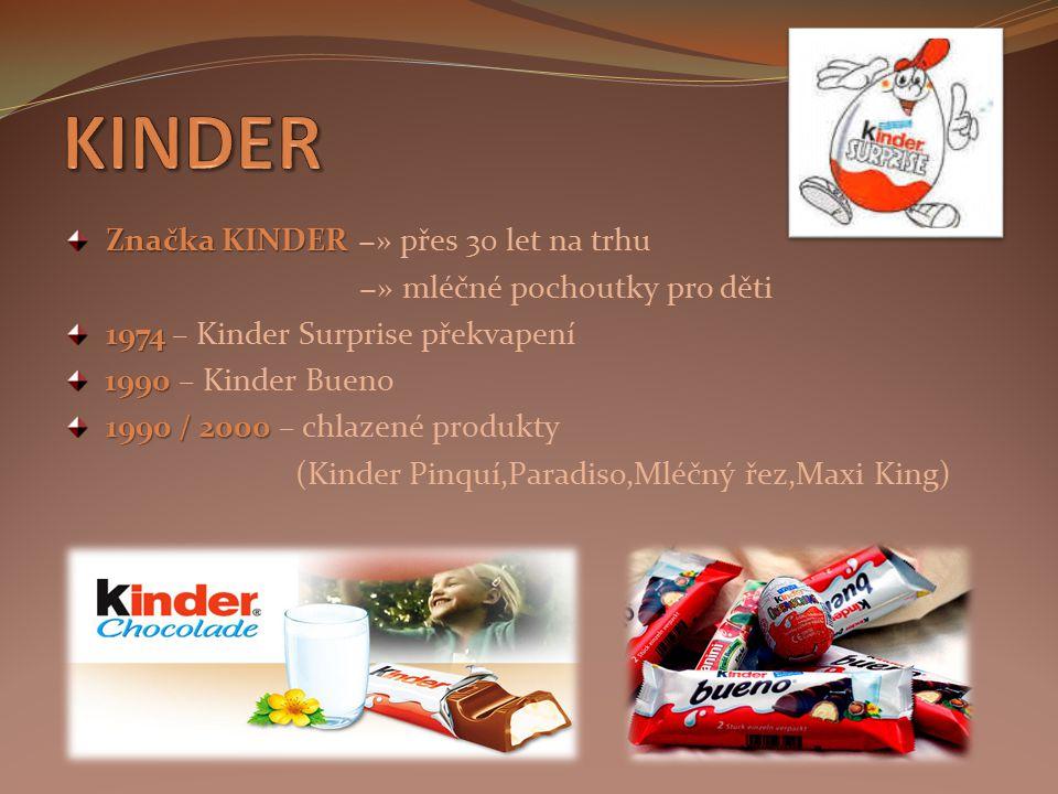 Značka KINDER Značka KINDER −» přes 30 let na trhu −» mléčné pochoutky pro děti 1974 1974 – Kinder Surprise překvapení 1990 1990 – Kinder Bueno 1990 /