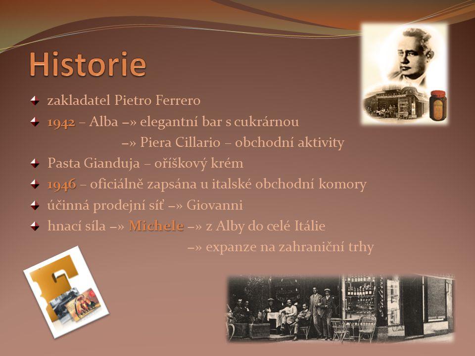 zakladatel Pietro Ferrero 1942 1942 – Alba −» elegantní bar s cukrárnou −» Piera Cillario – obchodní aktivity Pasta Gianduja – oříškový krém 1946 1946