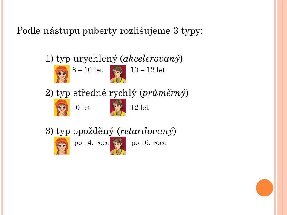 Podle nástupu puberty rozlišujeme 3 typy: 1) typ urychlený ( akcelerovaný ) 8 – 10 let 10 – 12 let 2) typ středně rychlý ( průměrný ) 10 let 12 let 3) typ opožděný ( retardovaný ) po 14.