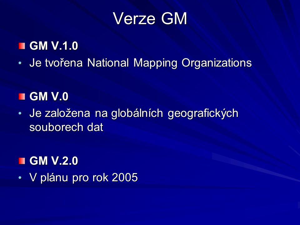 Verze GM GM V.1.0 Je tvořena National Mapping Organizations Je tvořena National Mapping Organizations GM V.0 Je založena na globálních geografických souborech dat Je založena na globálních geografických souborech dat GM V.2.0 V plánu pro rok 2005 V plánu pro rok 2005