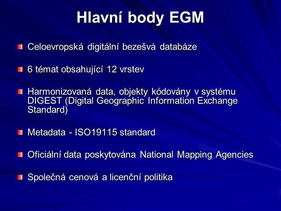 Hlavní body EGM Celoevropská digitální bezešvá databáze 6 témat obsahující 12 vrstev Harmonizovaná data, objekty kódovány v systému DIGEST (Digital Geographic Information Exchange Standard) Metadata - ISO19115 standard Oficiální data poskytována National Mapping Agencies Společná cenová a licenční politika