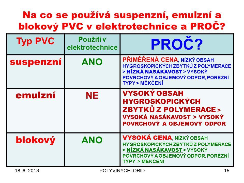 Na co se používá suspenzní, emulzní a blokový PVC v elektrotechnice a PROČ.