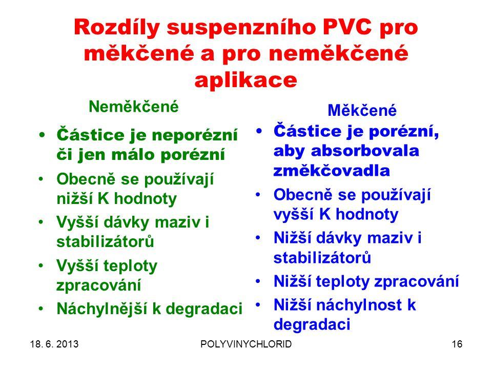 Rozdíly suspenzního PVC pro měkčené a pro neměkčené aplikace Neměkčené Částice je neporézní či jen málo porézní Obecně se používají nižší K hodnoty Vy