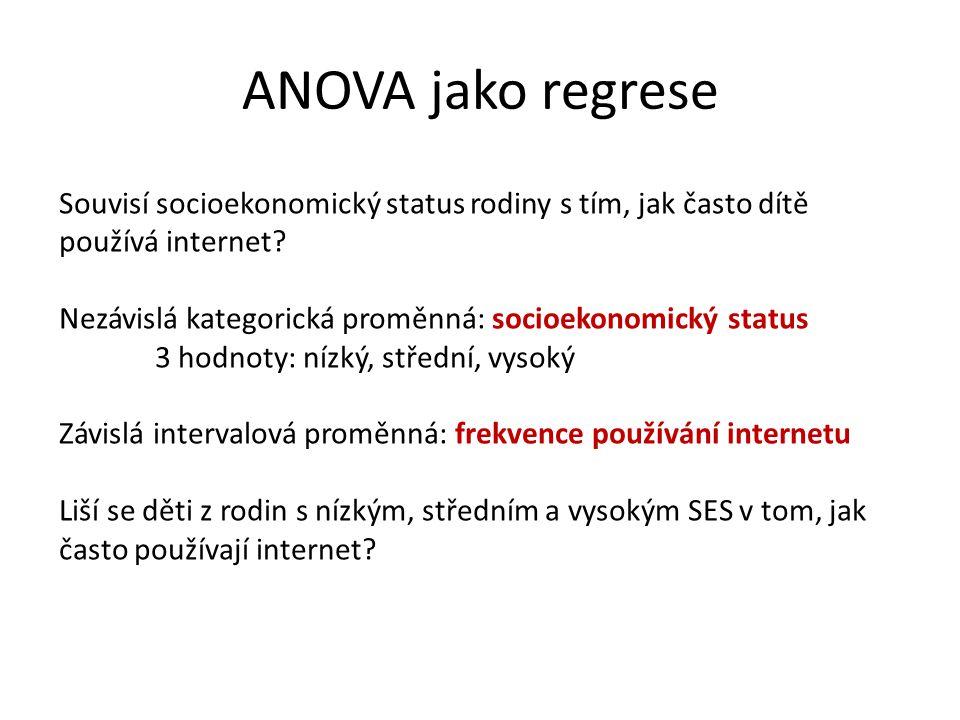 ANOVA jako regrese Souvisí socioekonomický status rodiny s tím, jak často dítě používá internet? Nezávislá kategorická proměnná: socioekonomický statu