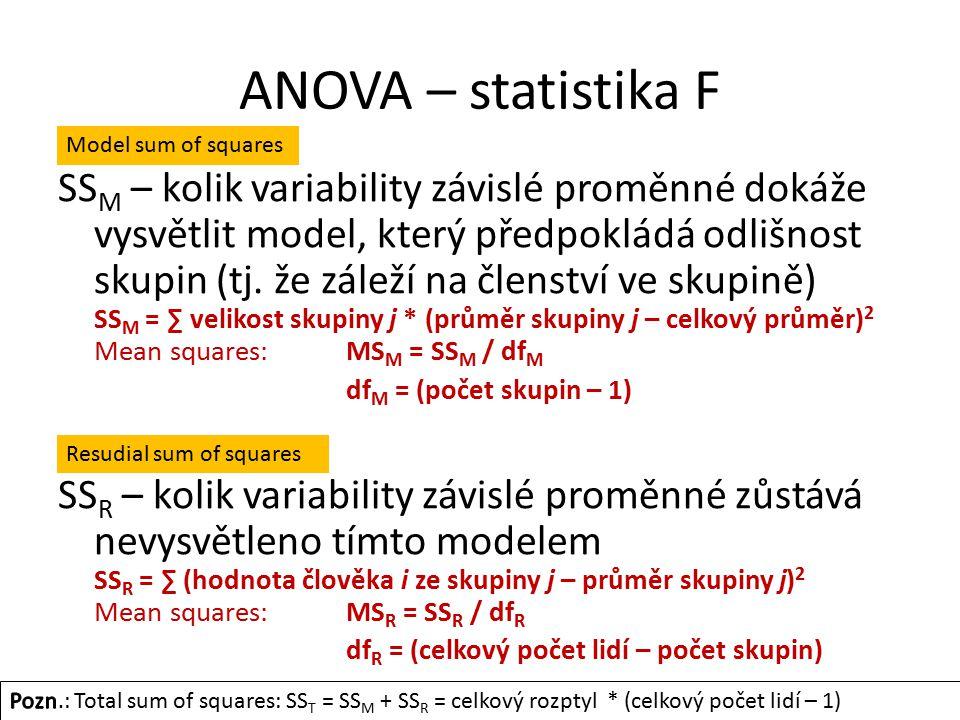 ANOVA – statistika F SS M – kolik variability závislé proměnné dokáže vysvětlit model, který předpokládá odlišnost skupin (tj. že záleží na členství v
