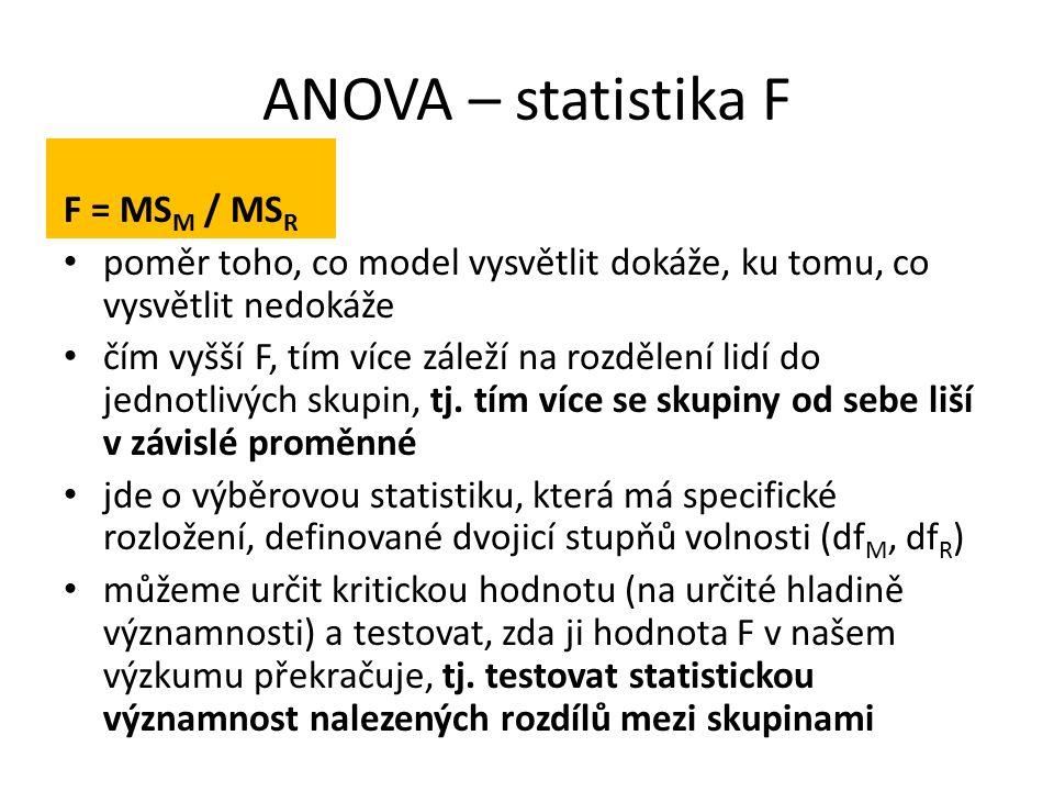 ANOVA – statistika F F = MS M / MS R poměr toho, co model vysvětlit dokáže, ku tomu, co vysvětlit nedokáže čím vyšší F, tím více záleží na rozdělení lidí do jednotlivých skupin, tj.