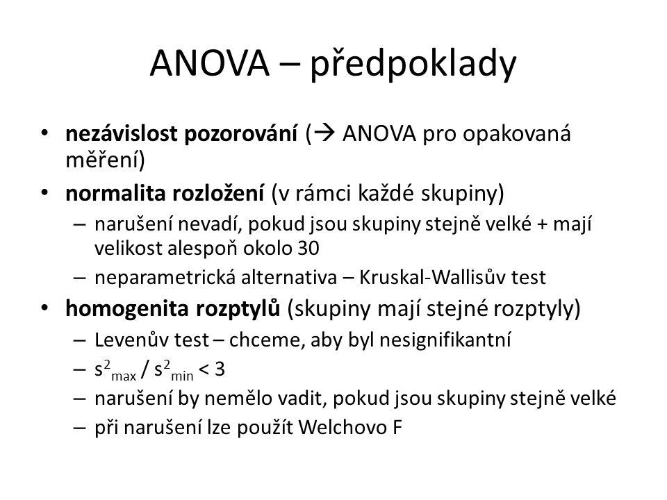 ANOVA – předpoklady nezávislost pozorování (  ANOVA pro opakovaná měření) normalita rozložení (v rámci každé skupiny) – narušení nevadí, pokud jsou skupiny stejně velké + mají velikost alespoň okolo 30 – neparametrická alternativa – Kruskal-Wallisův test homogenita rozptylů (skupiny mají stejné rozptyly) – Levenův test – chceme, aby byl nesignifikantní – s 2 max / s 2 min < 3 – narušení by nemělo vadit, pokud jsou skupiny stejně velké – při narušení lze použít Welchovo F
