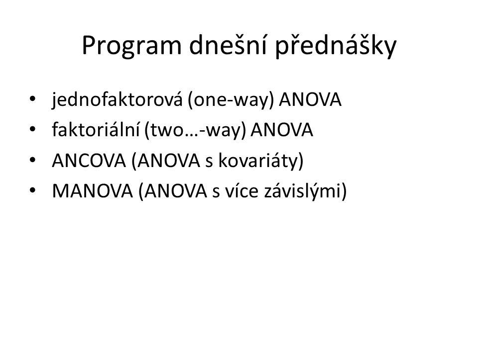 Program dnešní přednášky jednofaktorová (one-way) ANOVA faktoriální (two…-way) ANOVA ANCOVA (ANOVA s kovariáty) MANOVA (ANOVA s více závislými)