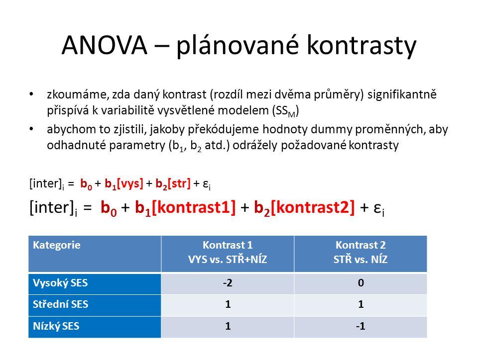 ANOVA – plánované kontrasty zkoumáme, zda daný kontrast (rozdíl mezi dvěma průměry) signifikantně přispívá k variabilitě vysvětlené modelem (SS M ) abychom to zjistili, jakoby překódujeme hodnoty dummy proměnných, aby odhadnuté parametry (b 1, b 2 atd.) odrážely požadované kontrasty [inter] i = b 0 + b 1 [vys] + b 2 [str] + ε i [inter] i = b 0 + b 1 [kontrast1] + b 2 [kontrast2] + ε i KategorieKontrast 1 VYS vs.