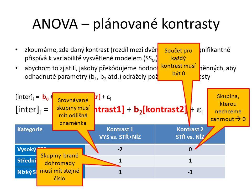 ANOVA – plánované kontrasty zkoumáme, zda daný kontrast (rozdíl mezi dvěma průměry) signifikantně přispívá k variabilitě vysvětlené modelem (SS M ) ab