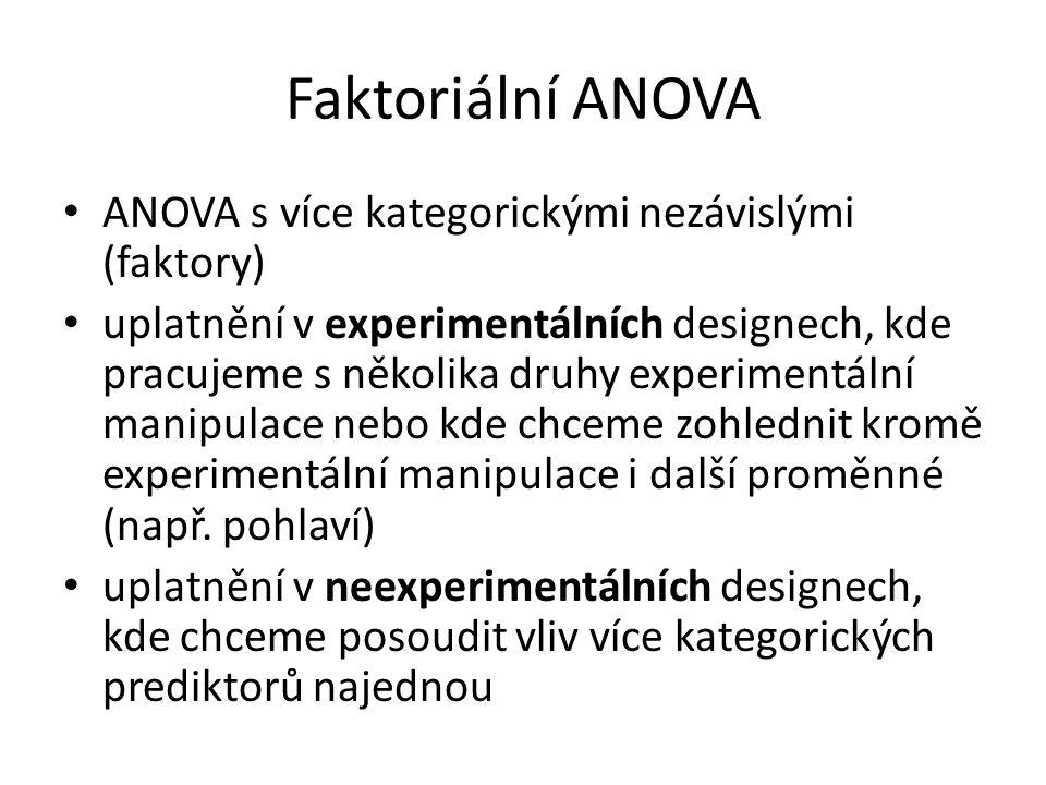 Faktoriální ANOVA ANOVA s více kategorickými nezávislými (faktory) uplatnění v experimentálních designech, kde pracujeme s několika druhy experimentální manipulace nebo kde chceme zohlednit kromě experimentální manipulace i další proměnné (např.