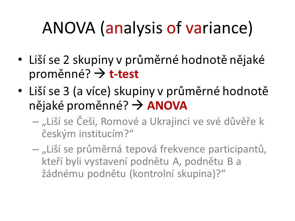 ANOVA (analysis of variance) Liší se 2 skupiny v průměrné hodnotě nějaké proměnné.