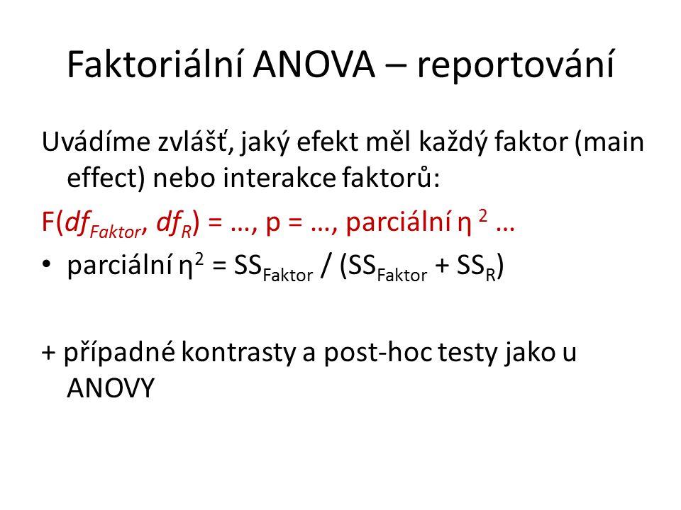 Faktoriální ANOVA – reportování Uvádíme zvlášť, jaký efekt měl každý faktor (main effect) nebo interakce faktorů: F(df Faktor, df R ) = …, p = …, parciální η 2 … parciální η 2 = SS Faktor / (SS Faktor + SS R ) + případné kontrasty a post-hoc testy jako u ANOVY