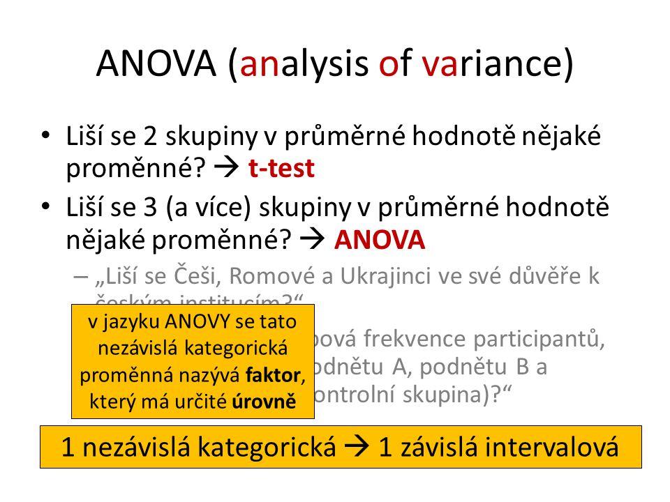ANOVA (analysis of variance) Liší se 2 skupiny v průměrné hodnotě nějaké proměnné?  t-test Liší se 3 (a více) skupiny v průměrné hodnotě nějaké promě
