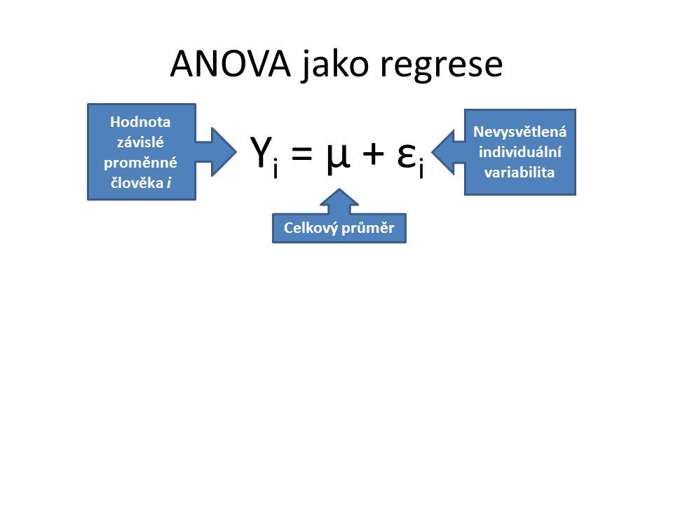 ANOVA jako regrese Y i = μ + ε i Hodnota závislé proměnné člověka i Celkový průměr Nevysvětlená individuální variabilita
