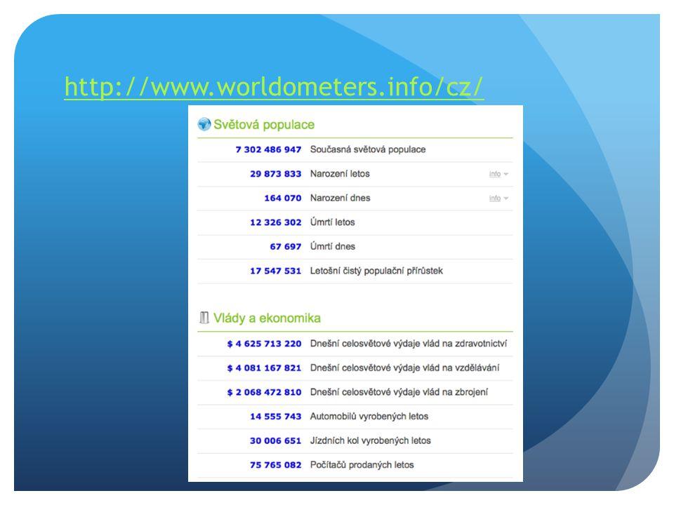 http://www.worldometers.info/cz/