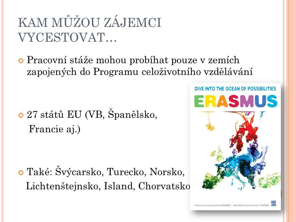 KAM MŮŽOU ZÁJEMCI VYCESTOVAT… Pracovní stáže mohou probíhat pouze v zemích zapojených do Programu celoživotního vzdělávání 27 států EU (VB, Španělsko,