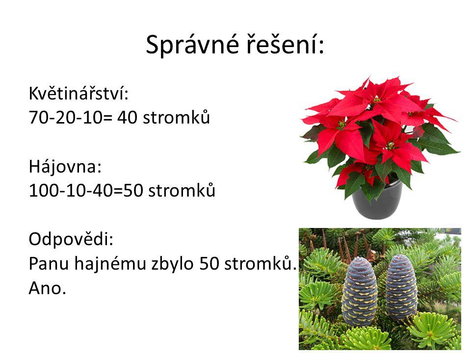 Správné řešení: Květinářství: 70-20-10= 40 stromků Hájovna: 100-10-40=50 stromků Odpovědi: Panu hajnému zbylo 50 stromků. Ano.
