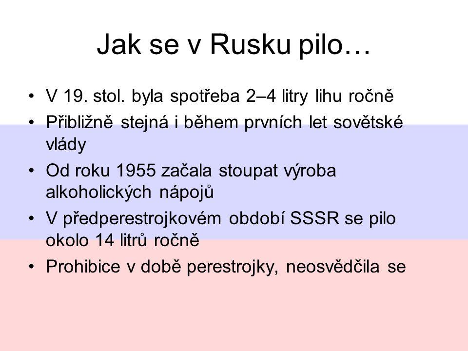 Jak se v Rusku pilo… V 19. stol.