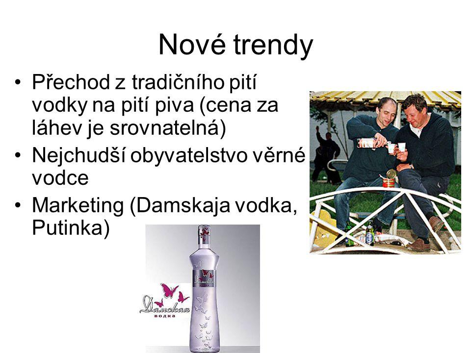 Nové trendy Přechod z tradičního pití vodky na pití piva (cena za láhev je srovnatelná) Nejchudší obyvatelstvo věrné vodce Marketing (Damskaja vodka, Putinka)