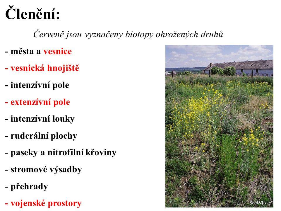 Členění: Červeně jsou vyznačeny biotopy ohrožených druhů - města a vesnice - vesnická hnojiště - intenzívní pole - extenzívní pole - intenzívní louky