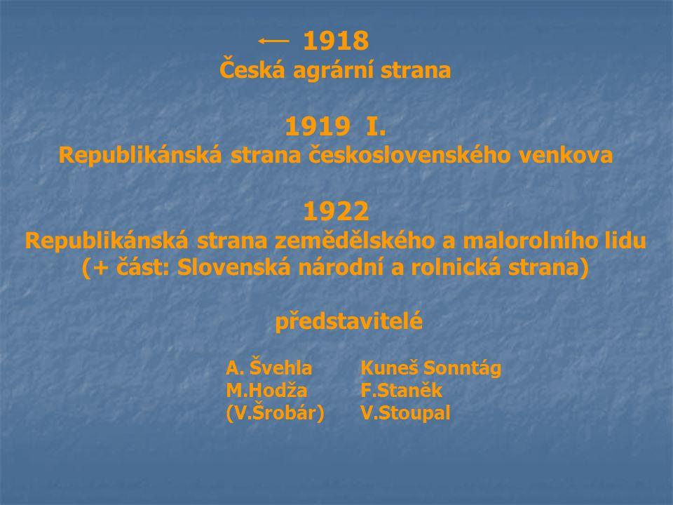 1918 Česká agrární strana 1919 I. Republikánská strana československého venkova 1922 Republikánská strana zemědělského a malorolního lidu (+ část: Slo