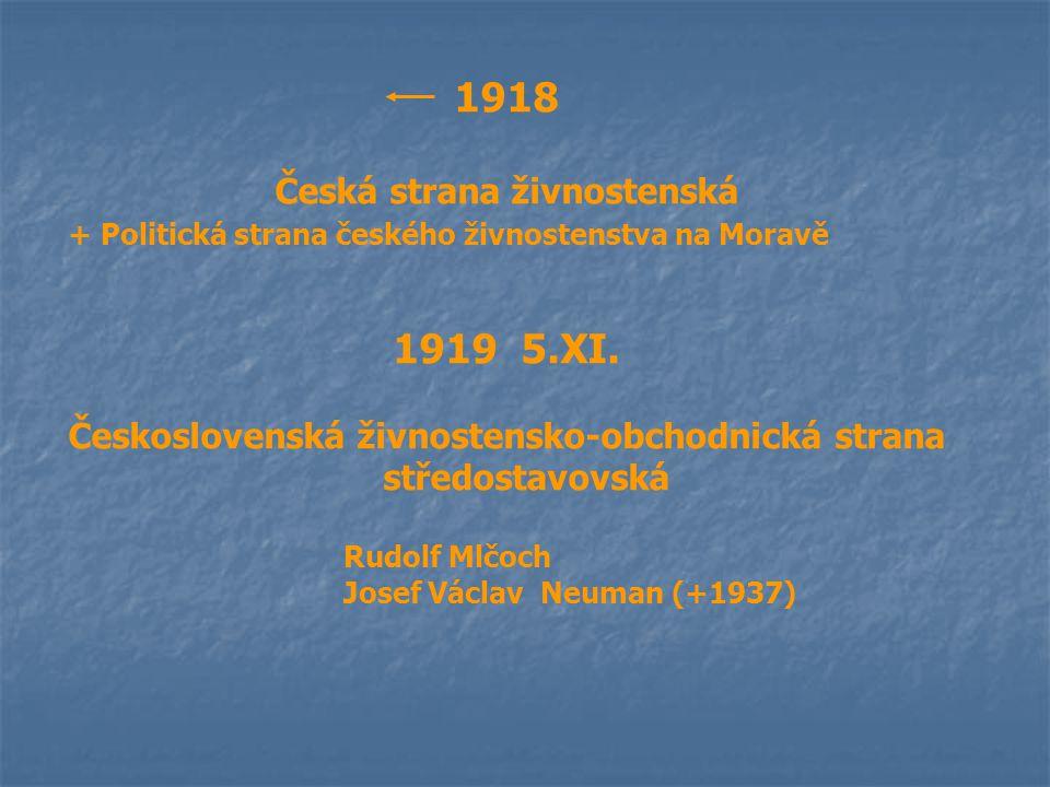 1918 Česká strana živnostenská + Politická strana českého živnostenstva na Moravě 1919 5.XI. Československá živnostensko-obchodnická strana středostav