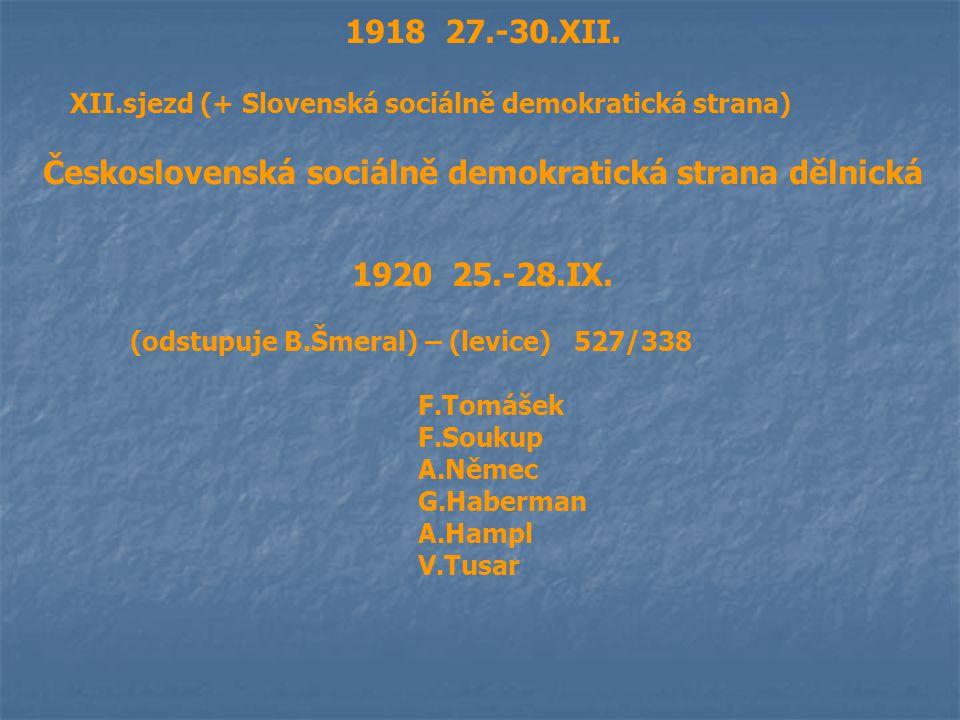 1918 27.-30.XII. XII.sjezd (+ Slovenská sociálně demokratická strana) Československá sociálně demokratická strana dělnická 1920 25.-28.IX. (odstupuje