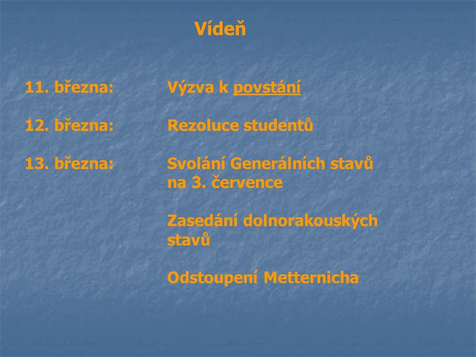 Vídeň 11. března:Výzva k povstání 12. března:Rezoluce studentů 13. března:Svolání Generálních stavů na 3. července Zasedání dolnorakouských stavů Odst