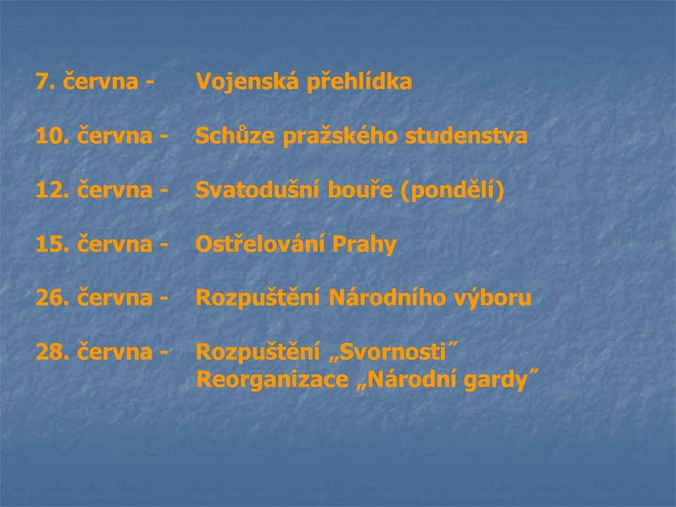 7. června - Vojenská přehlídka 10. června - Schůze pražského studenstva 12. června - Svatodušní bouře (pondělí) 15. června - Ostřelování Prahy 26. čer