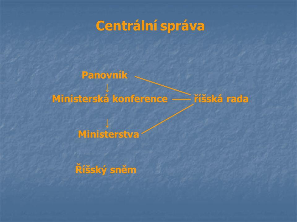 Centrální správa Panovník ↓ Ministerská konference říšská rada ↓ Ministerstva Říšský sněm