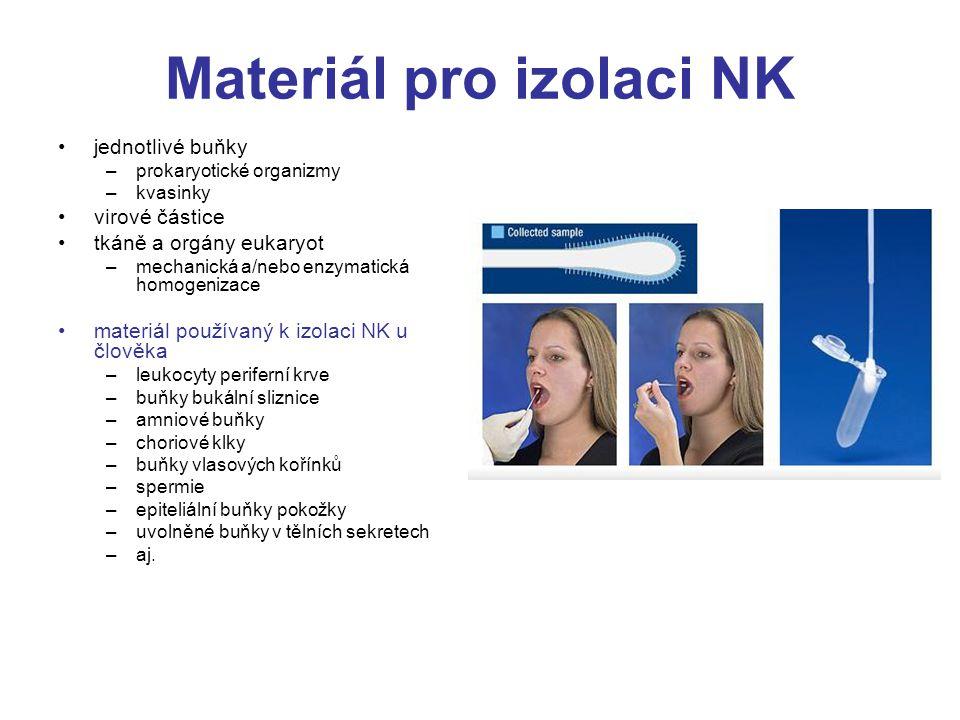 Materiál pro izolaci NK jednotlivé buňky –prokaryotické organizmy –kvasinky virové částice tkáně a orgány eukaryot –mechanická a/nebo enzymatická homo