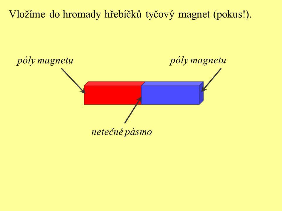 Vložíme do hromady hřebíčků tyčový magnet (pokus!). póly magnetu netečné pásmo
