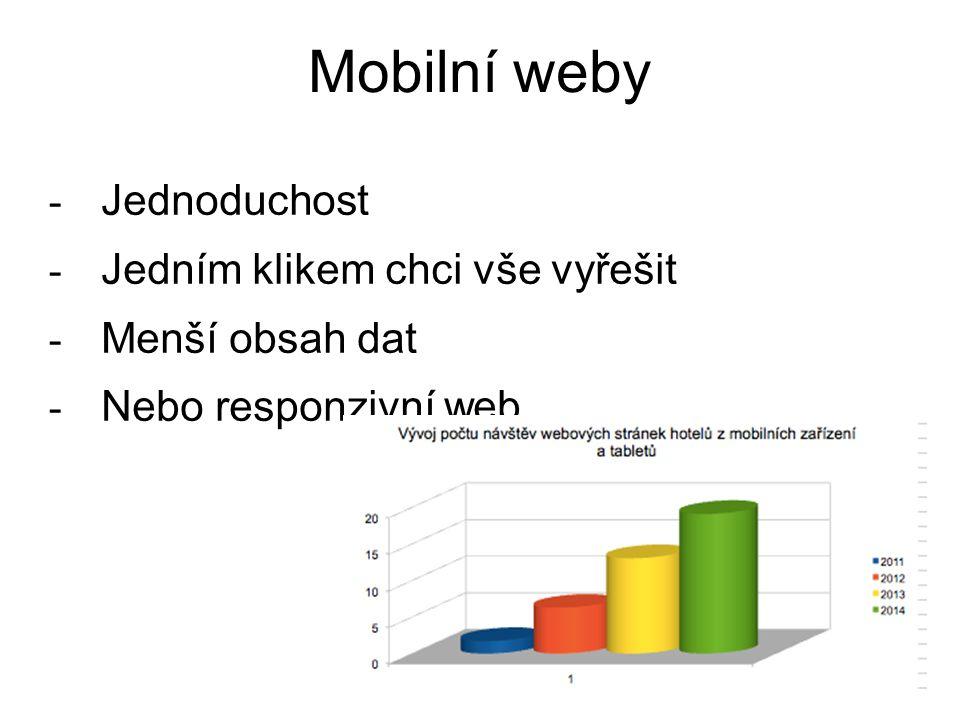 - Jednoduchost - Jedním klikem chci vše vyřešit - Menší obsah dat - Nebo responzivní web Mobilní weby