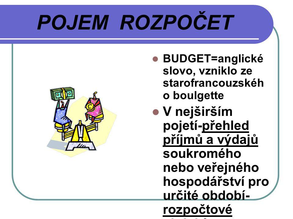 POJEM ROZPOČET BUDGET=anglické slovo, vzniklo ze starofrancouzskéh o boulgette V nejširším pojetí-přehled příjmů a výdajů soukromého nebo veřejného ho