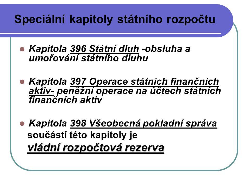 Speciální kapitoly státního rozpočtu Kapitola 396 Státní dluh -obsluha a umořování státního dluhu Kapitola 397 Operace státních finančních aktiv- peně