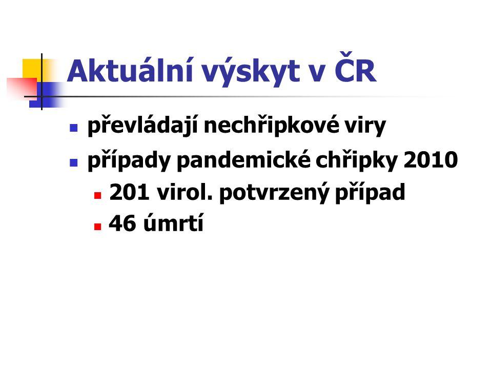 Aktuální výskyt v ČR převládají nechřipkové viry případy pandemické chřipky 2010 201 virol. potvrzený případ 46 úmrtí