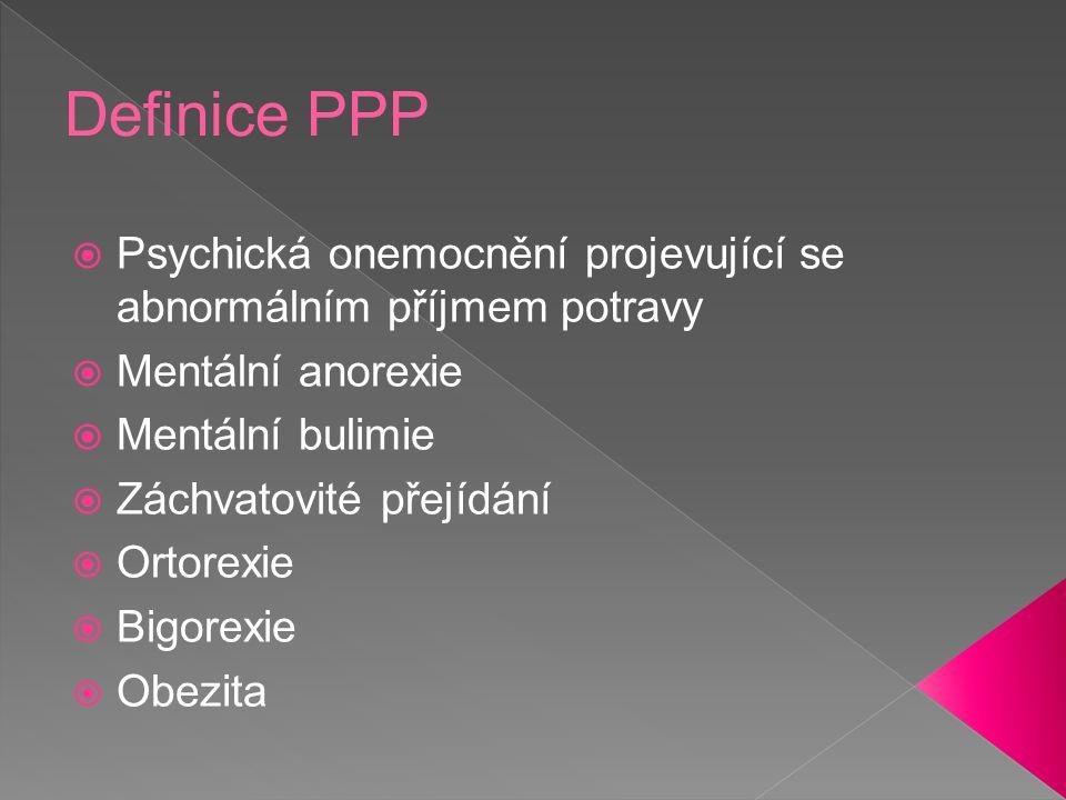  Psychická onemocnění projevující se abnormálním příjmem potravy  Mentální anorexie  Mentální bulimie  Záchvatovité přejídání  Ortorexie  Bigore