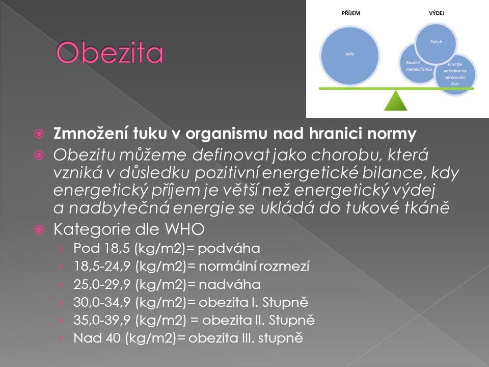  Zmnožení tuku v organismu nad hranici normy  Obezitu můžeme definovat jako chorobu, která vzniká v důsledku pozitivní energetické bilance, kdy ener