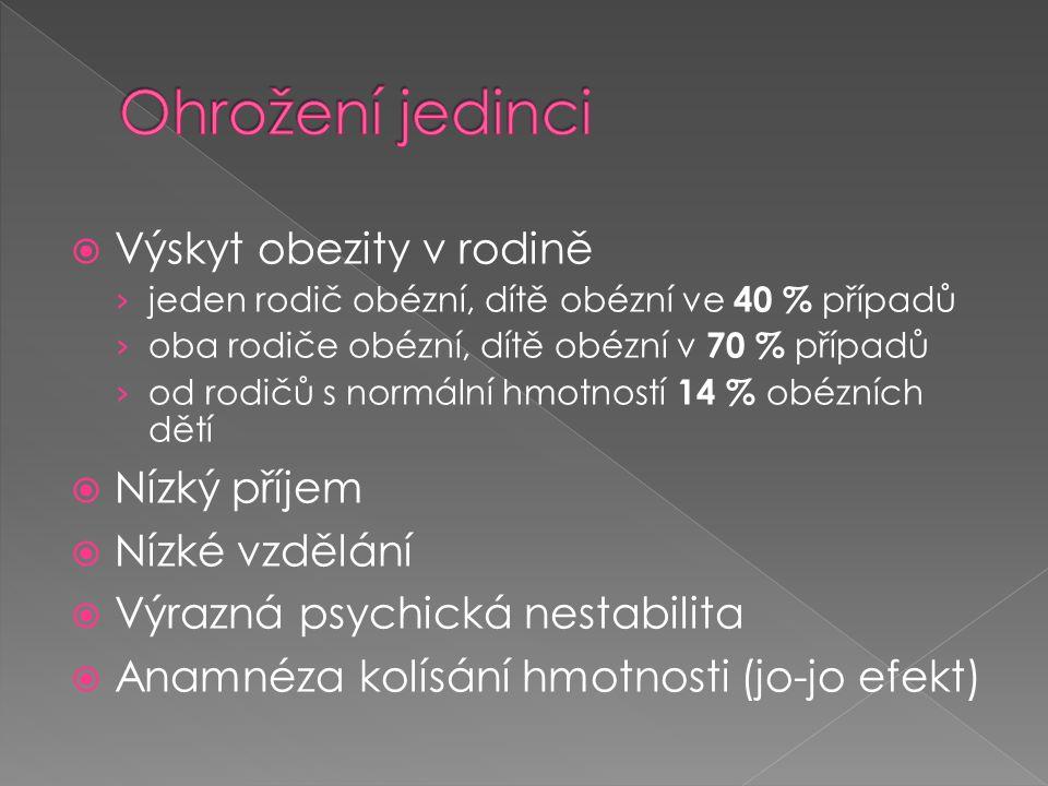  Výskyt obezity v rodině › jeden rodič obézní, dítě obézní ve 40 % případů › oba rodiče obézní, dítě obézní v 70 % případů › od rodičů s normální hmo